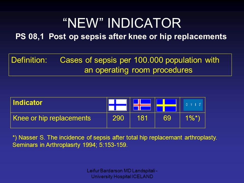 "Leifur Bardarson MD Landspitali - University Hospital ICELAND ""NEW"" INDICATOR PS 08,1 Post op sepsis after knee or hip replacements Definition: Cases"
