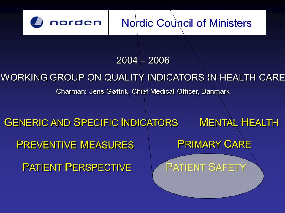 Nordic Council of Ministers 2004 – 2006 WORKING GROUP ON QUALITY INDICATORS IN HEALTH CARE Charman: Jens Gøttrik, Chief Medical Officer, Danmark 2004 – 2006 WORKING GROUP ON QUALITY INDICATORS IN HEALTH CARE Charman: Jens Gøttrik, Chief Medical Officer, Danmark G ENERIC AND S PECIFIC I NDICATORS P REVENTIVE M EASURES M ENTAL H EALTH P RIMARY C ARE P ATIENT P ERSPECTIVE P ATIENT S AFETY