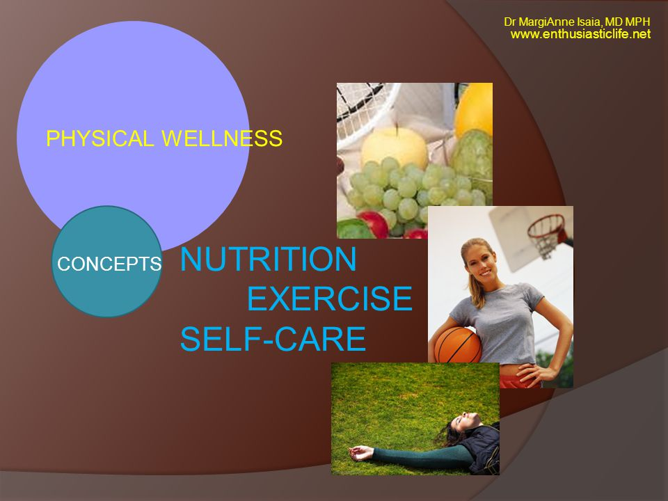 Dr MargiAnne Isaia, MD MPH www.enthusiasticlife.net PHYSICAL WELLNESS NUTRITION EXERCISE SELF-CARE CONCEPTS