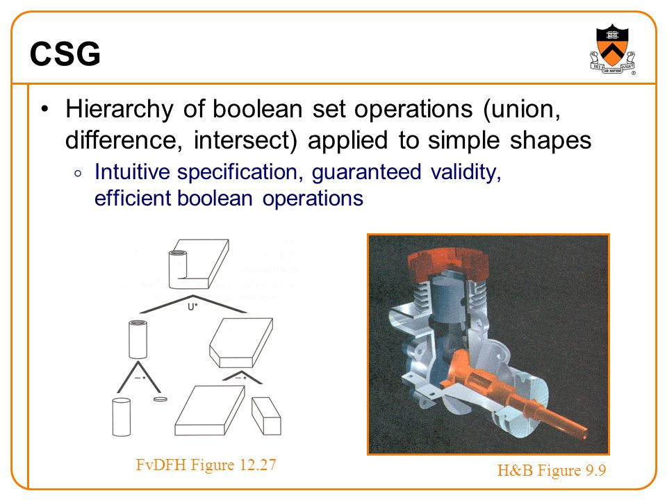 CSG Hierarchy of boolean set operations (union, difference, intersect) applied to simple shapes  Intuitive specification, guaranteed validity, efficient boolean operations FvDFH Figure 12.27 H&B Figure 9.9