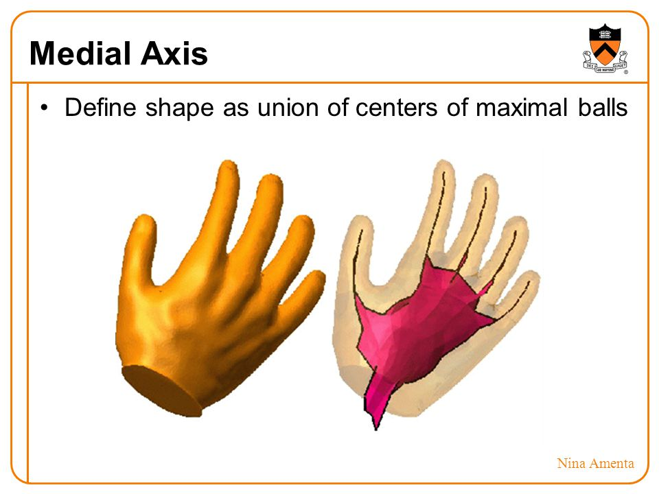 Medial Axis Define shape as union of centers of maximal balls Nina Amenta