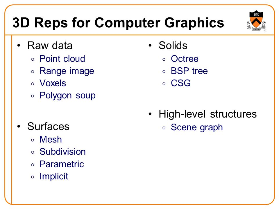 3D Reps for Computer Graphics Raw data  Point cloud  Range image  Voxels  Polygon soup Surfaces  Mesh  Subdivision  Parametric  Implicit Solids  Octree  BSP tree  CSG High-level structures  Scene graph