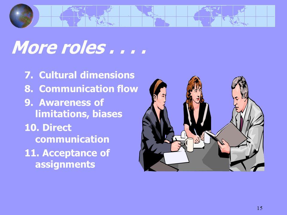 15 More roles.... 7. Cultural dimensions 8. Communication flow 9.