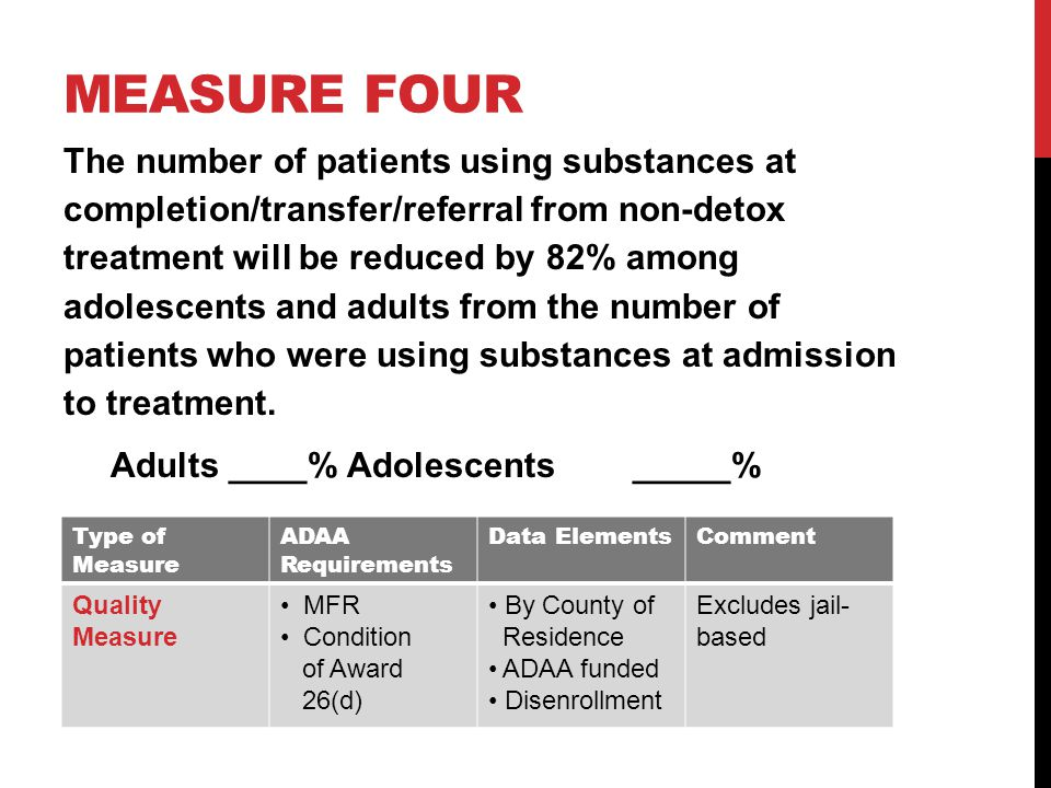 MEASURE FOUR The number of patients using substances at completion/transfer/referral from non-detox treatment will be reduced by 82% among adolescents and adults from the number of patients who were using substances at admission to treatment.