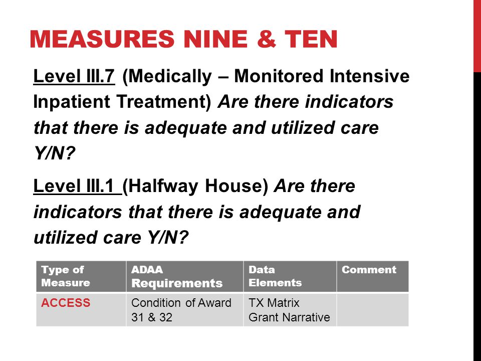 MEASURES NINE & TEN Level III.7 (Medically – Monitored Intensive Inpatient Treatment) Are there indicators that there is adequate and utilized care Y/N.