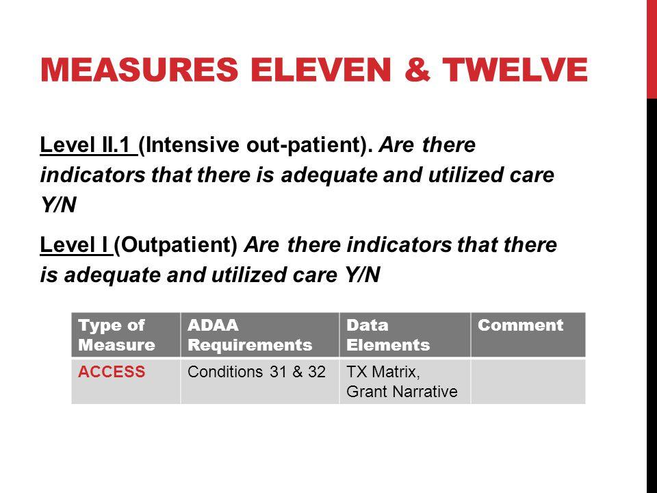 MEASURES ELEVEN & TWELVE Level II.1 (Intensive out-patient).