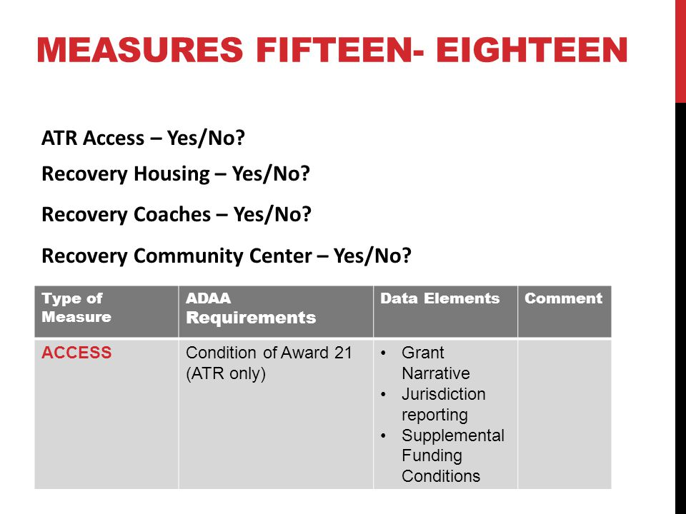 MEASURES FIFTEEN- EIGHTEEN ATR Access – Yes/No. Recovery Housing – Yes/No.