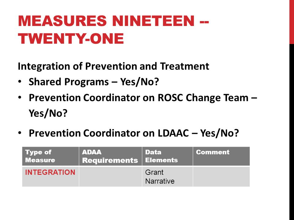 MEASURES NINETEEN -- TWENTY-ONE Integration of Prevention and Treatment Shared Programs – Yes/No.