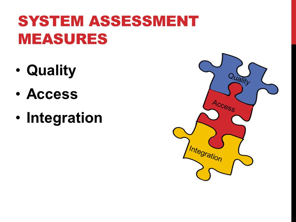 SYSTEM ASSESSMENT MEASURES Quality Access Integration Quality Access Integration