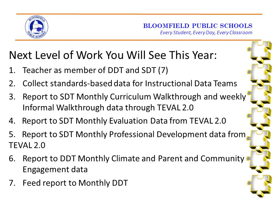 BLOOMFIELD PUBLIC SCHOOLS Every Student, Every Day, Every Classroom Next Level of Work You Will See This Year: 1.Teacher as member of DDT and SDT (7) 2.Collect standards-based data for Instructional Data Teams 3.Report to SDT Monthly Curriculum Walkthrough and weekly Informal Walkthrough data through TEVAL 2.0 4.