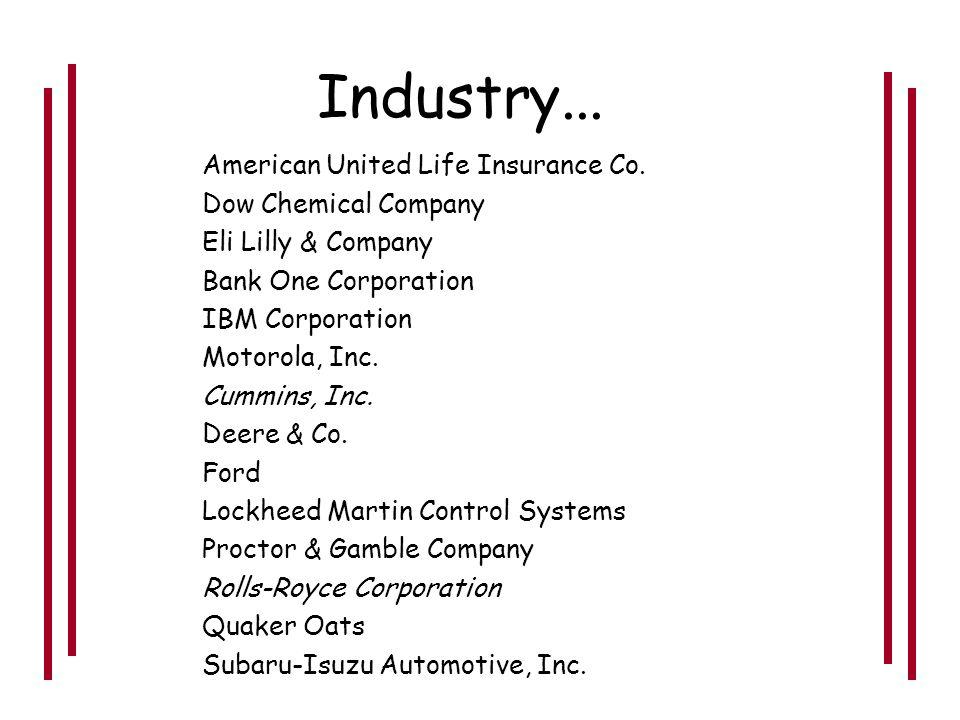 Accenture American Express Cap Gemini Crowe, Chizek & Company Grant Thornton Katz, Sapper & Miller BKD LLP Clifton Gunderson LLC Other Professional Service Firms...