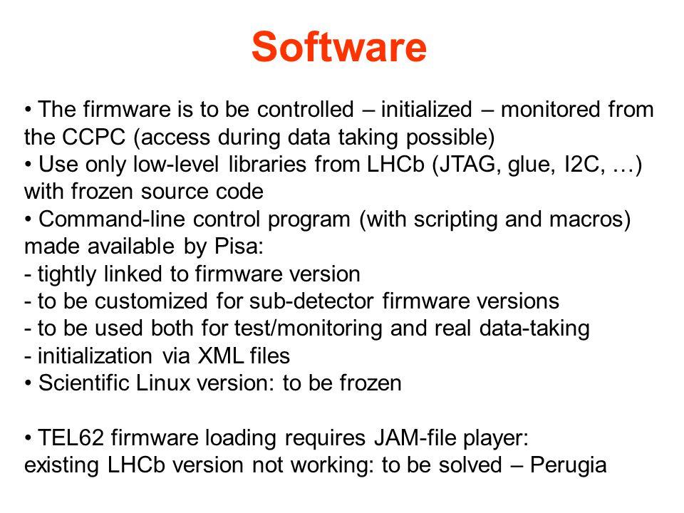 PP SL DDR TDC Gbit QDR TTCrx CCPC GLUE (ECS) Simulation blocks Pisa