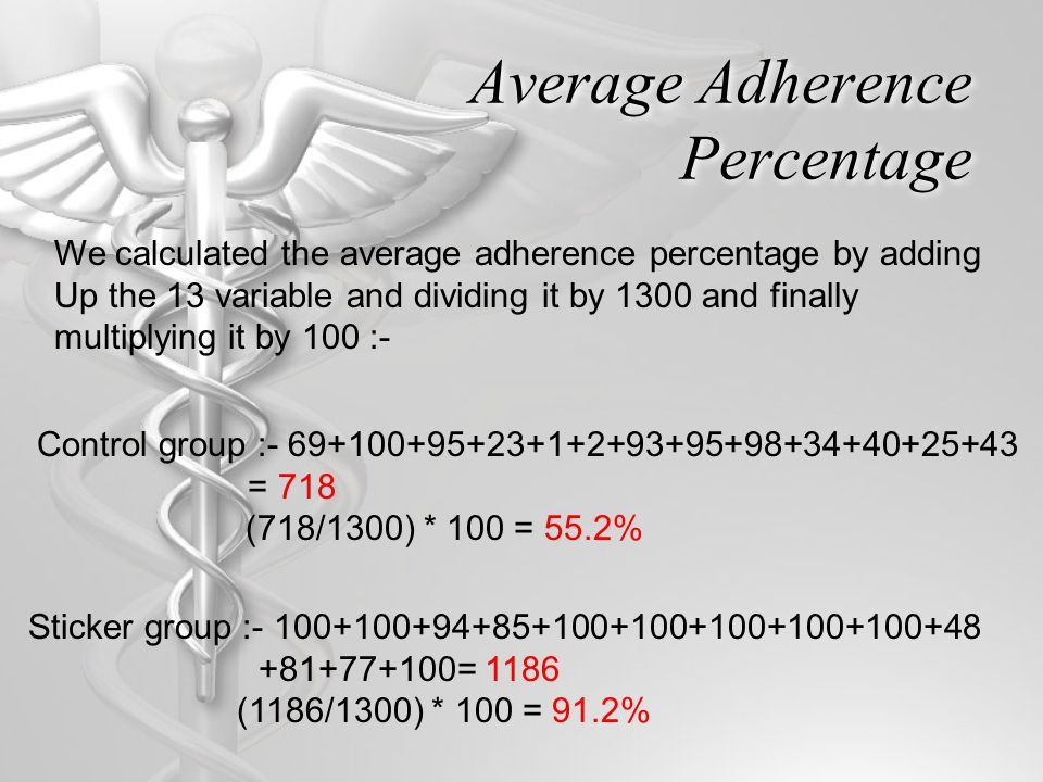 Average Adherence Percentage We calculated the average adherence percentage by adding Up the 13 variable and dividing it by 1300 and finally multiplyi