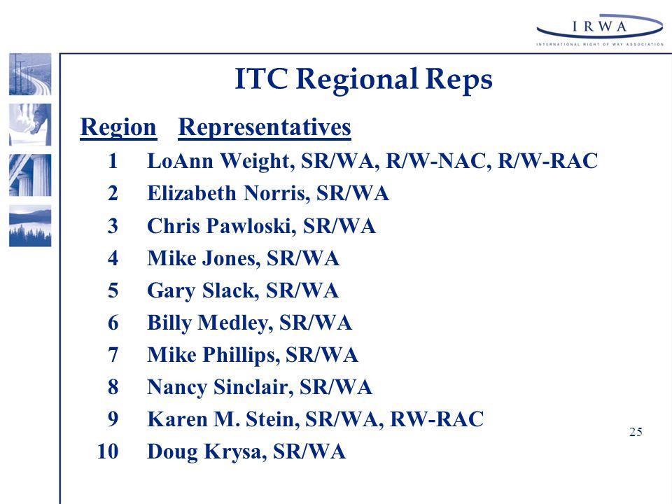 25 ITC Regional Reps Region Representatives 1 LoAnn Weight, SR/WA, R/W-NAC, R/W-RAC 2Elizabeth Norris, SR/WA 3 Chris Pawloski, SR/WA 4 Mike Jones, SR/WA 5 Gary Slack, SR/WA 6 Billy Medley, SR/WA 7 Mike Phillips, SR/WA 8Nancy Sinclair, SR/WA 9 Karen M.