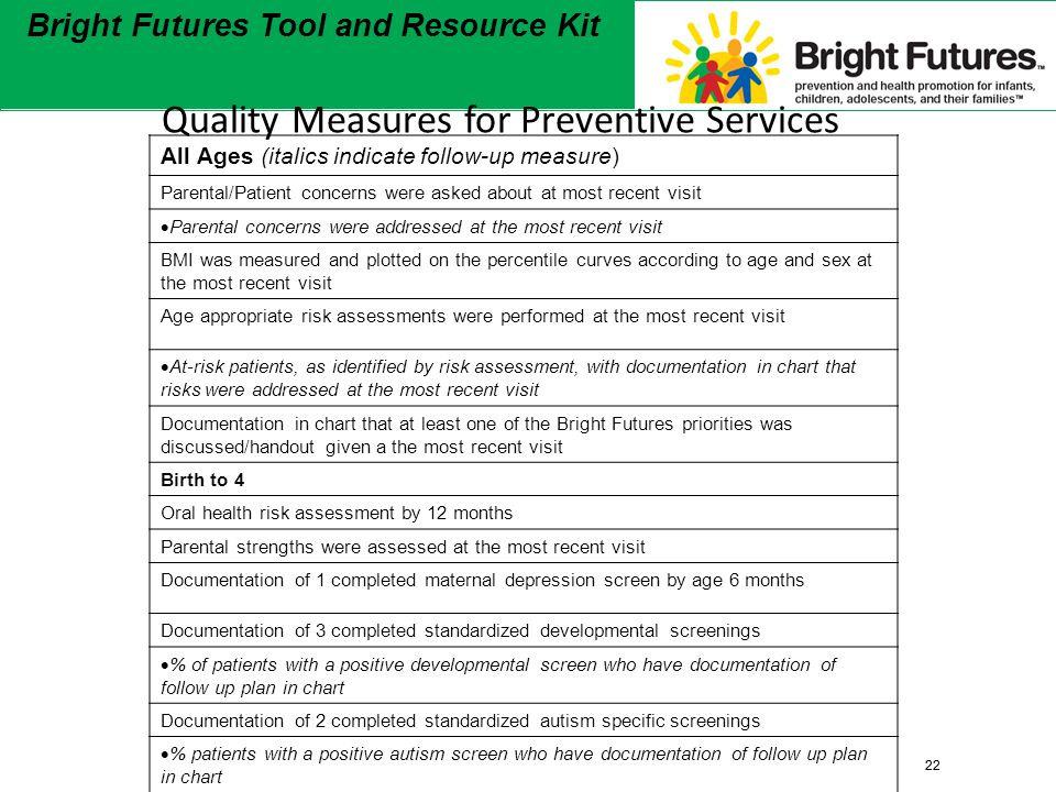 22 Bright Futures Tool and Resource Kit 22 Bright Futures Tool and Resource Kit Quality Measures for Preventive Services All Ages (italics indicate follow-up measure) Parental/Patient concerns were asked about at most recent visit  Parental concerns were addressed at the most recent visit BMI was measured and plotted on the percentile curves according to age and sex at the most recent visit Age appropriate risk assessments were performed at the most recent visit  At-risk patients, as identified by risk assessment, with documentation in chart that risks were addressed at the most recent visit Documentation in chart that at least one of the Bright Futures priorities was discussed/handout given a the most recent visit Birth to 4 Oral health risk assessment by 12 months Parental strengths were assessed at the most recent visit Documentation of 1 completed maternal depression screen by age 6 months Documentation of 3 completed standardized developmental screenings  % of patients with a positive developmental screen who have documentation of follow up plan in chart Documentation of 2 completed standardized autism specific screenings  % patients with a positive autism screen who have documentation of follow up plan in chart