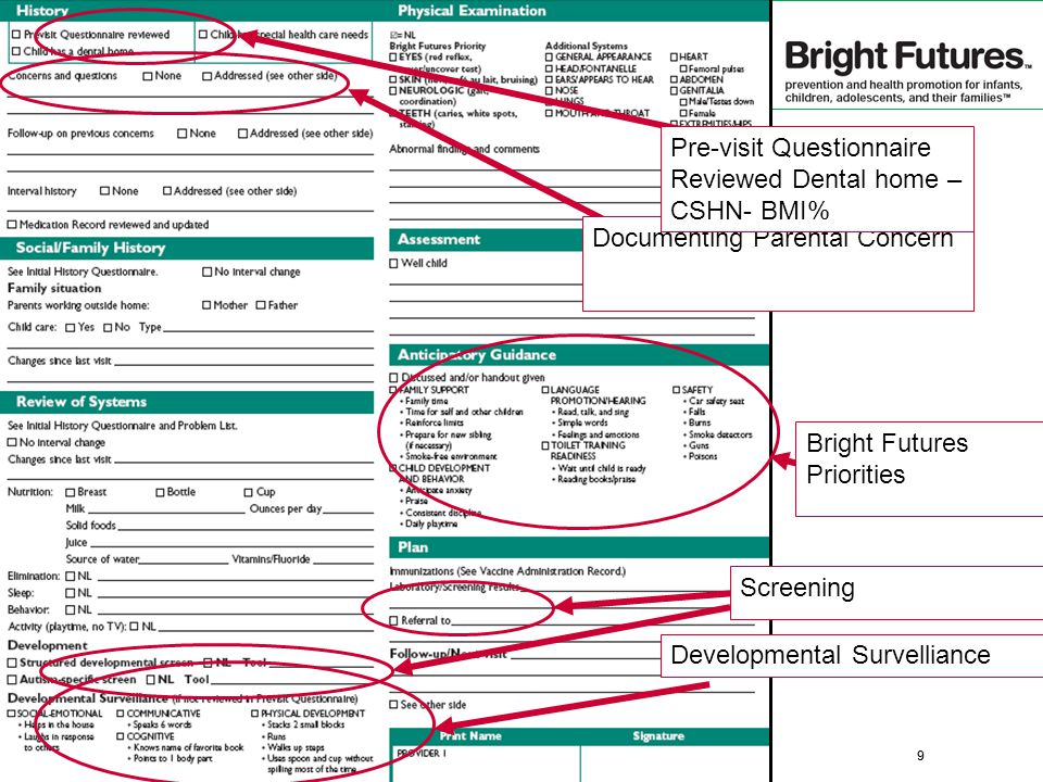9 Bright Futures Tool and Resource Kit 9 Documenting Parental Concern Pre-visit Questionnaire Reviewed Dental home – CSHN- BMI% Developmental Survelliance Bright Futures Priorities Screening