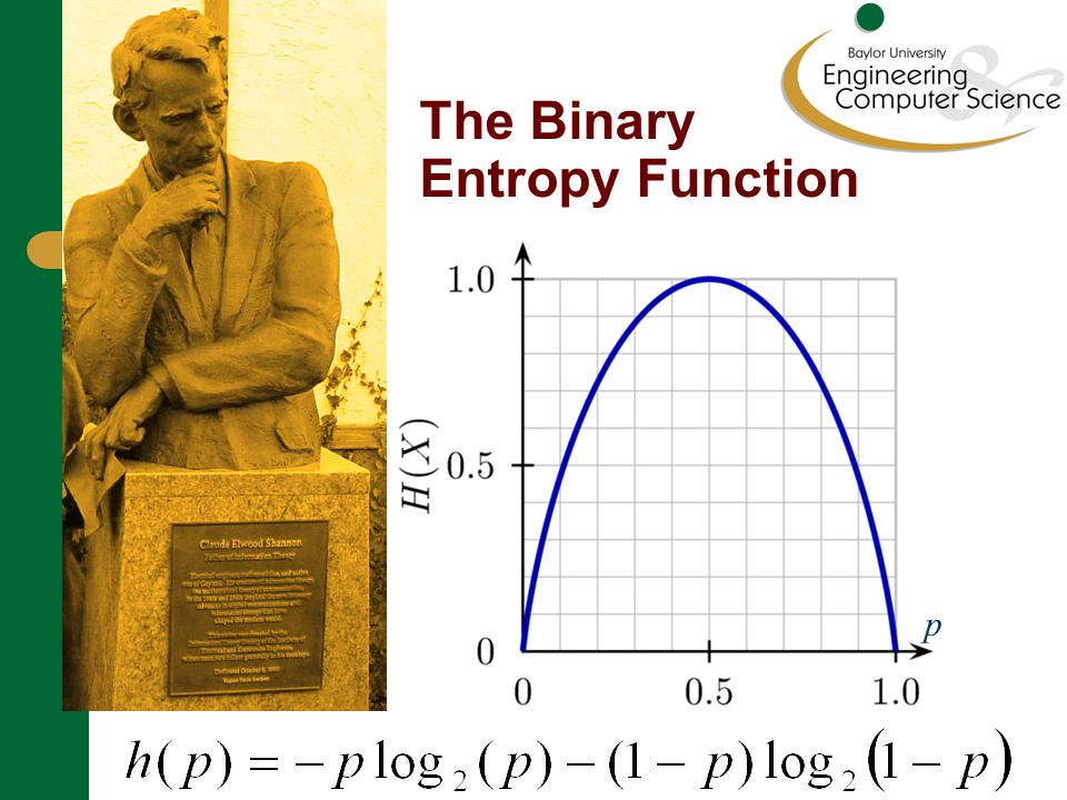 The Binary Entropy Function p