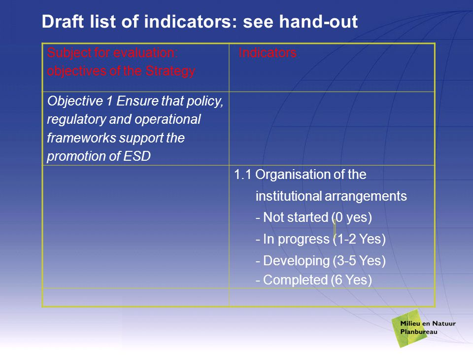 Draft list of indicators: see hand-out Subject for evaluation: objectives of the Strategy Indicators Objective 1 Ensure that policy, regulatory and operational frameworks support the promotion of ESD 1.1 Organisation of the institutional arrangements - Not started (0 yes) - In progress (1-2 Yes) - Developing (3-5 Yes) - Completed (6 Yes)