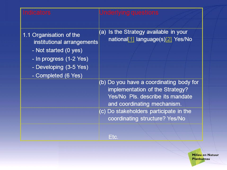 IndicatorsUnderlying questions 1.1 Organisation of the institutional arrangements - Not started (0 yes) - In progress (1-2 Yes) - Developing (3-5 Yes) - Completed (6 Yes) (a)Is the Strategy available in your national[1] language(s)[2] Yes/No[1][2] (b) Do you have a coordinating body for implementation of the Strategy.