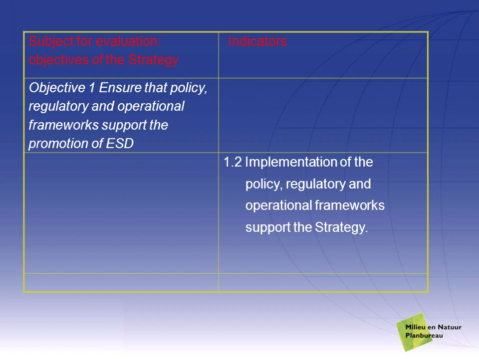 Subject for evaluation: objectives of the Strategy Indicators Objective 1 Ensure that policy, regulatory and operational frameworks support the promotion of ESD 1.2 Implementation of the policy, regulatory and operational frameworks support the Strategy.