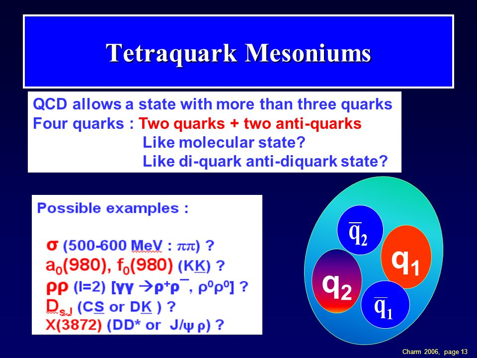 Charm 2006, page 13 Tetraquark Mesoniums QCD allows a state with more than three quarks Four quarks : Two quarks + two anti-quarks Like molecular state.