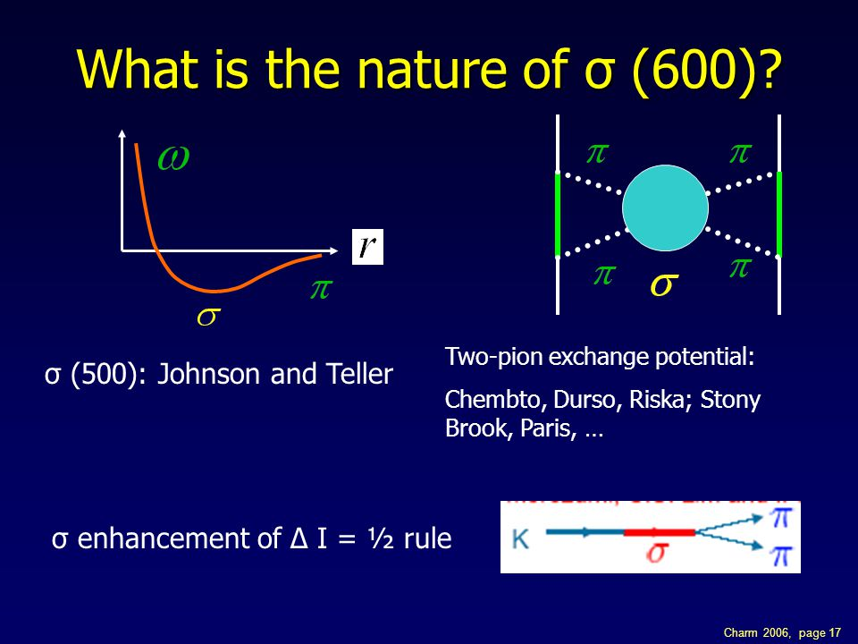 Charm 2006, page 17 What is the nature of σ (600)? σ (500): Johnson and Teller Two-pion exchange potential: Chembto, Durso, Riska; Stony Brook, Paris,