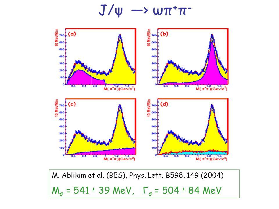 M. Ablikim et al. (BES), Phys. Lett.