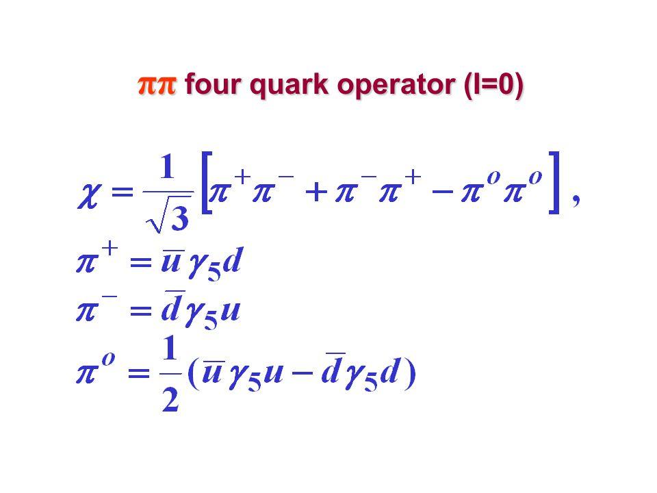 ππ four quark operator (I=0) ππ four quark operator (I=0)