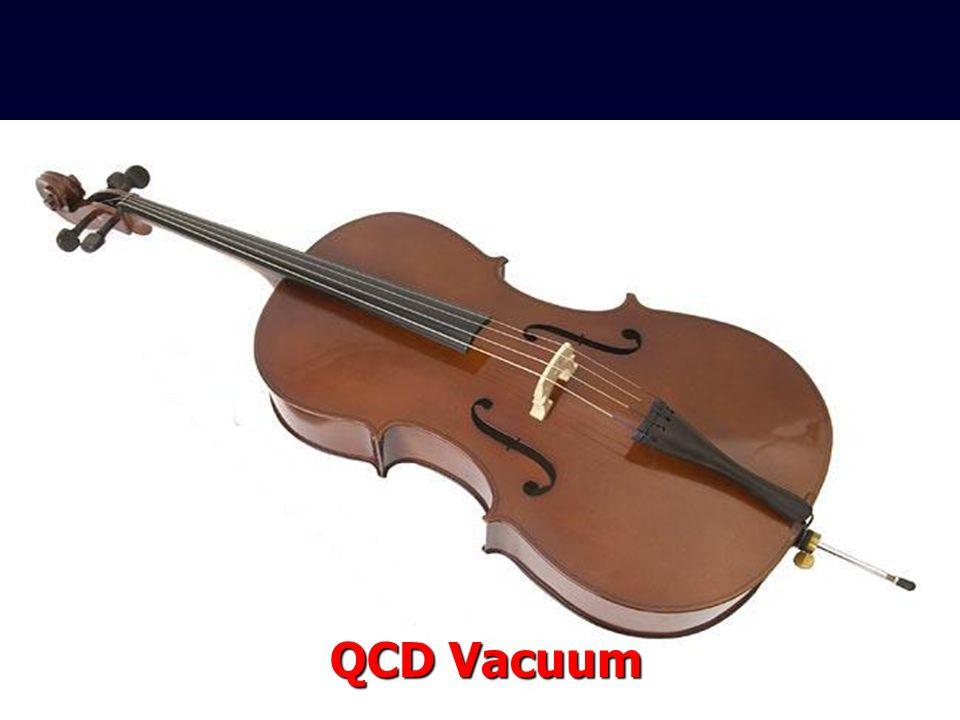 Charm 2006, page 3 QCD Vacuum QCD Vacuum