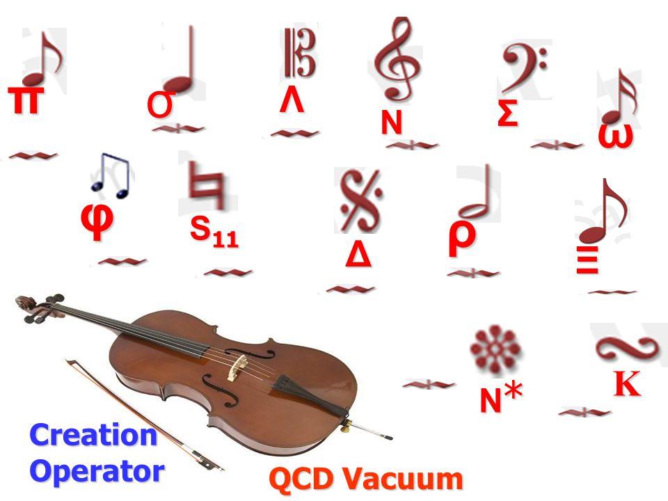π ρ σ N Δ φ Σ Λ Ξ ω K S 11 N * CreationOperator QCD Vacuum