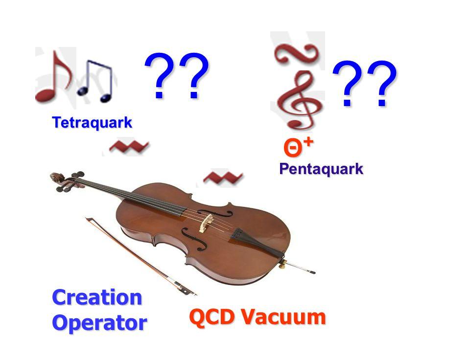 CreationOperator Θ+Θ+Θ+Θ+ Pentaquark Tetraquark