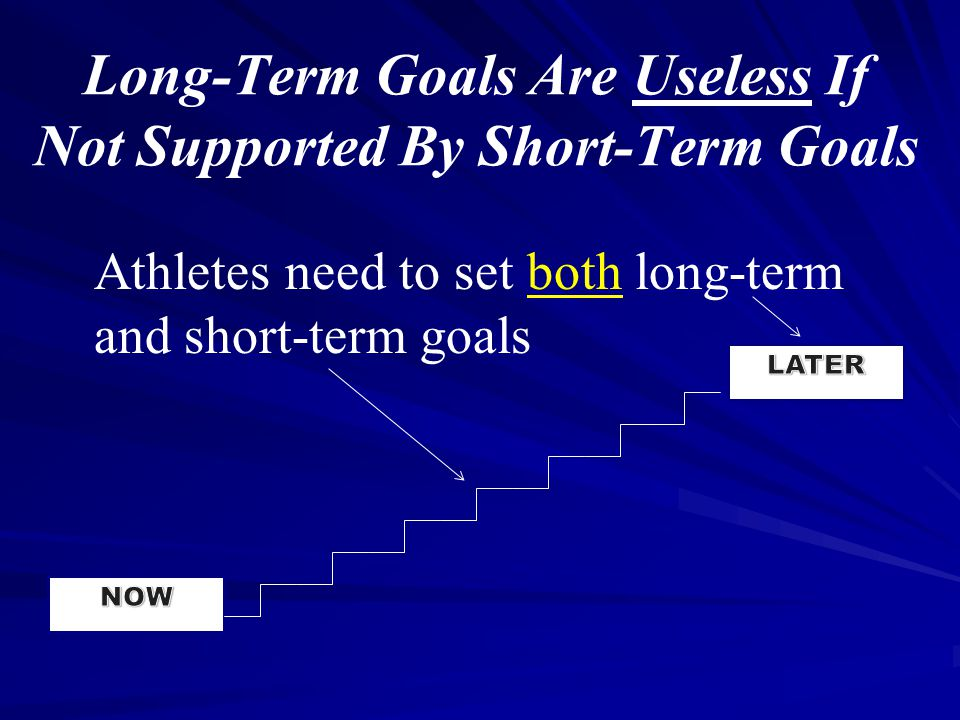 Long-Term Goals Are Useless If Not Supported By Short-Term Goals Athletes need to set both long-term and short-term goals