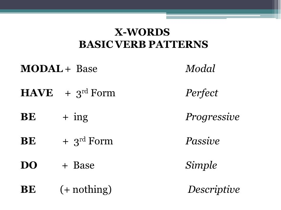X-WORDS BASIC VERB PATTERNS MODAL + BaseModal HAVE + 3 rd FormPerfect BE + ingProgressive BE + 3 rd FormPassive DO + BaseSimple BE (+ nothing) Descrip