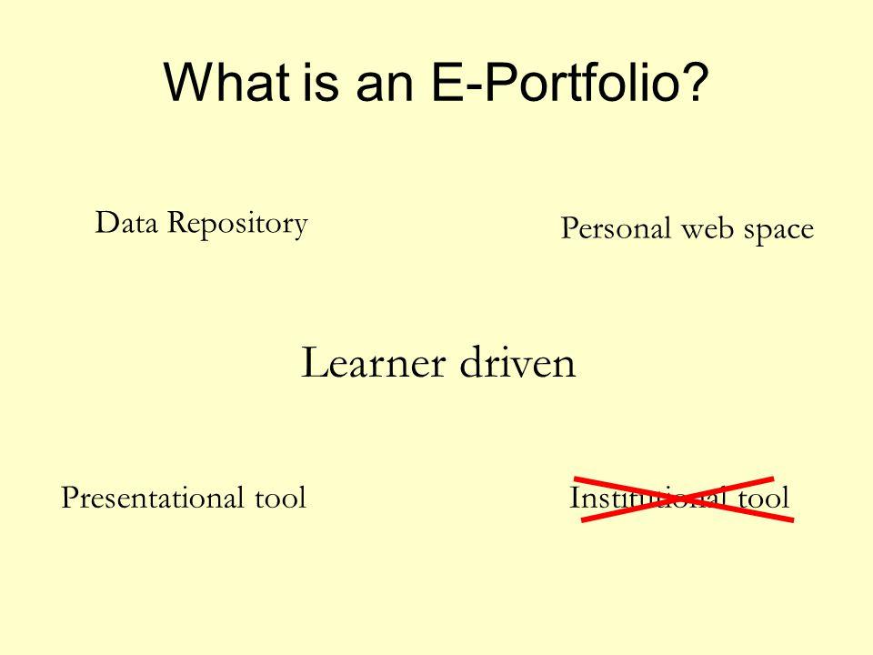 What is an E-Portfolio.