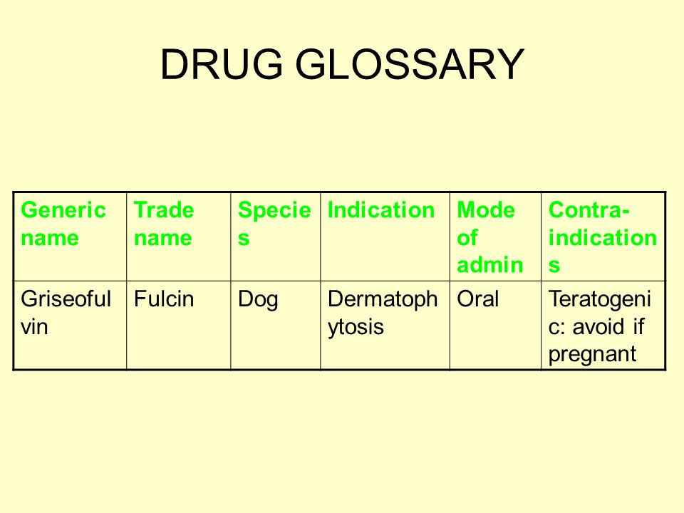 DRUG GLOSSARY Generic name Trade name Specie s IndicationMode of admin Contra- indication s Griseoful vin FulcinDogDermatoph ytosis OralTeratogeni c: avoid if pregnant