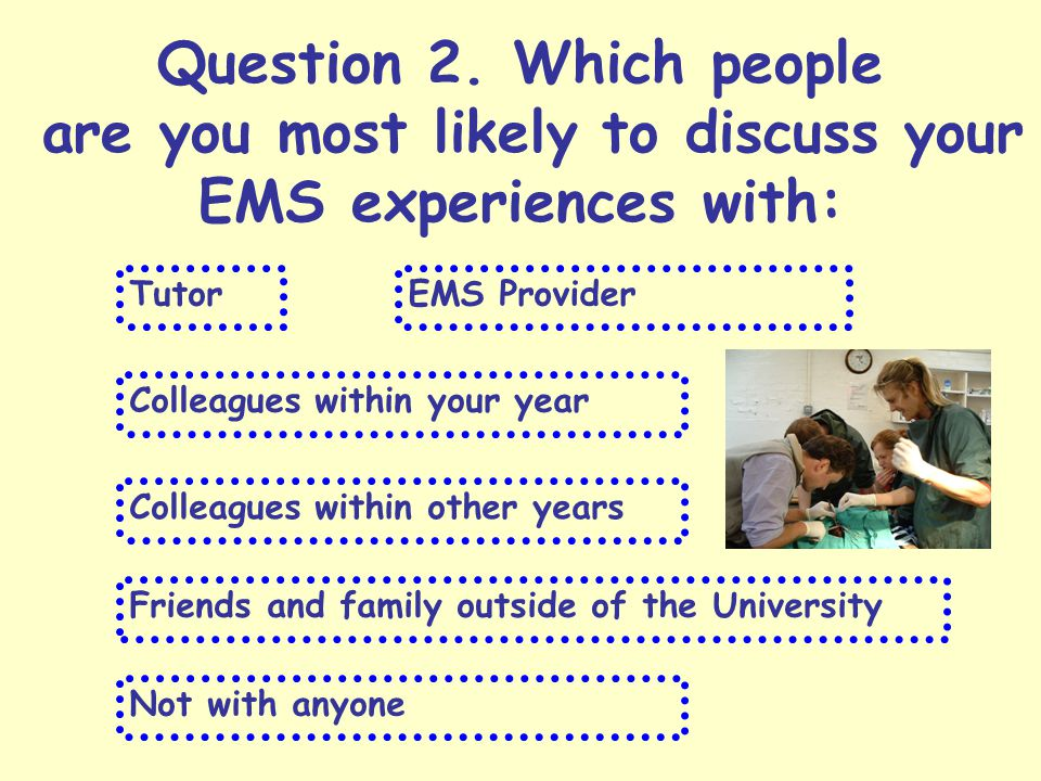 Question 2. Which people are you most likely to discuss your EMS experiences with: TutorEMS Provider Colleagues within your year Colleagues within oth