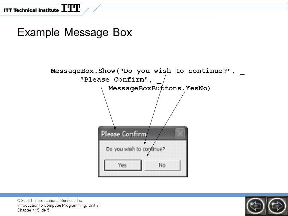 © 2006 ITT Educational Services Inc. Introduction to Computer Programming: Unit 7: Chapter 4: Slide 5 Example Message Box MessageBox.Show(