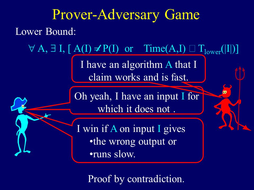 Lower Bound: Prover-Adversary Game I win if A on input I gives the wrong output or runs slow.