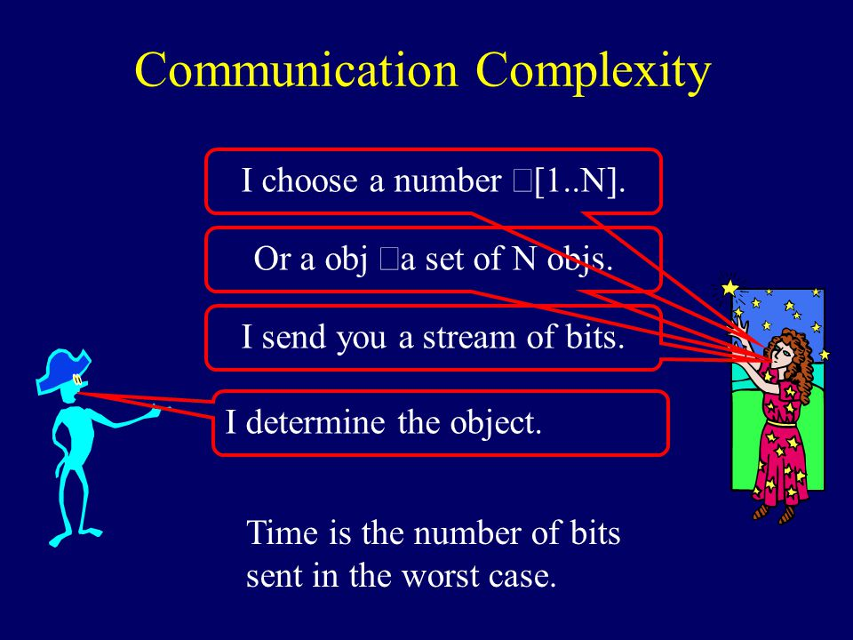 Communication Complexity Or a obj  a set of N objs.