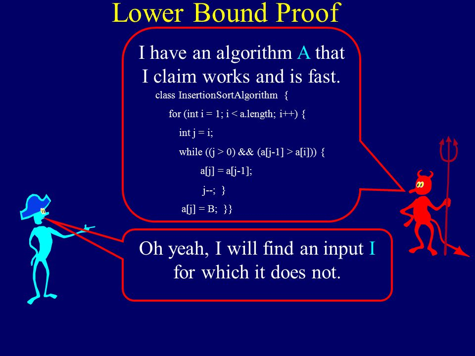 Lower Bound Proof Oh yeah, I will find an input I for which it does not.