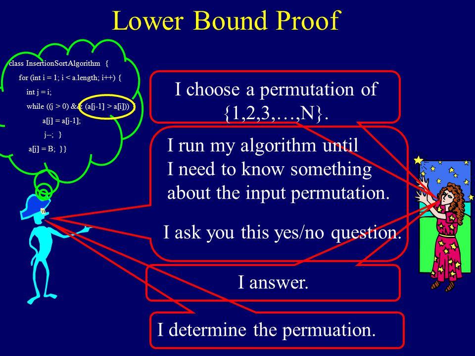 I choose a permutation of {1,2,3,…,N}. I answer. I determine the permuation.