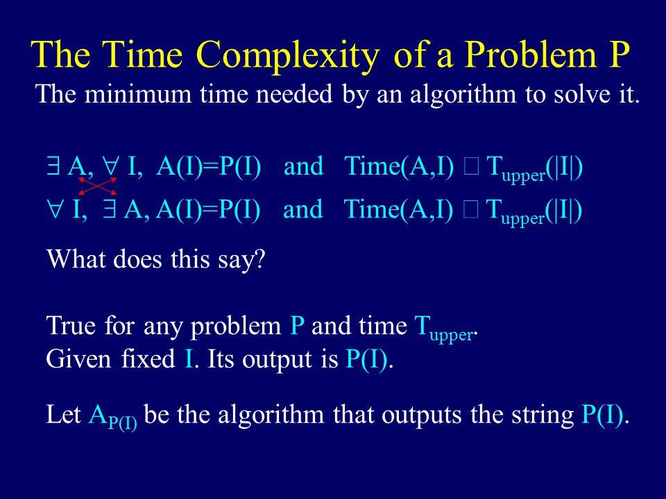 The Sorting Game I choose a permutation of {1,2,3,…,N}.