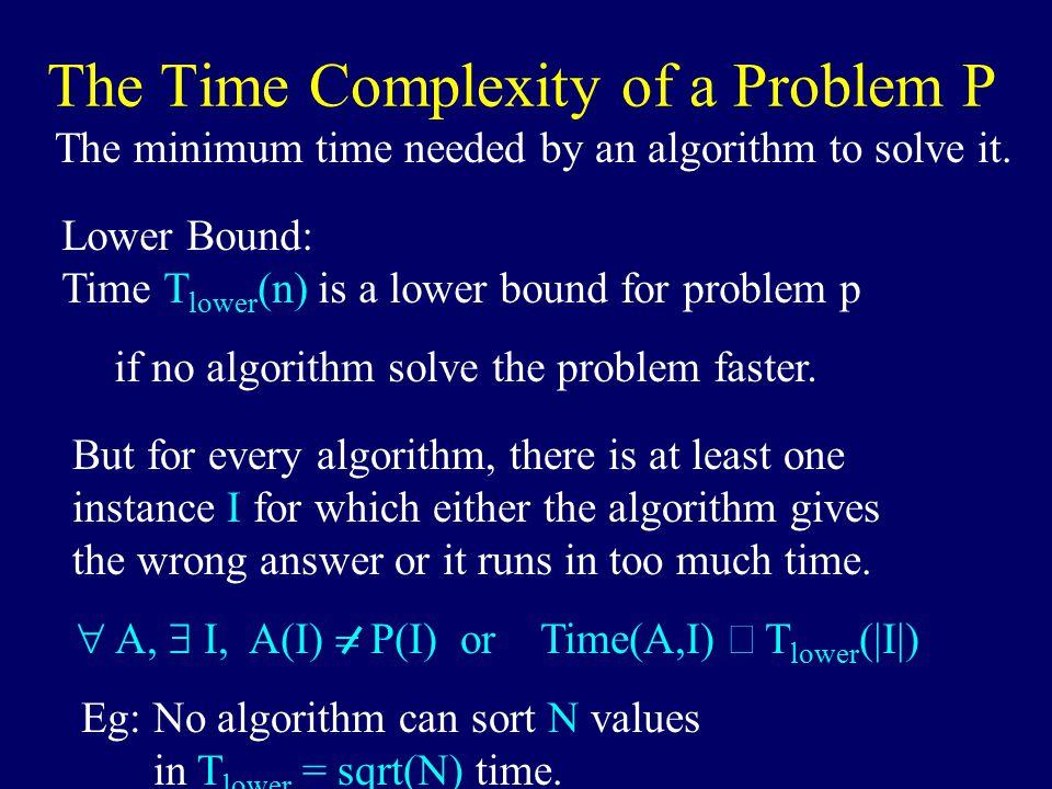Time N! leaves = # of questions = height = log 2 (N!) Sorting Upper Bound