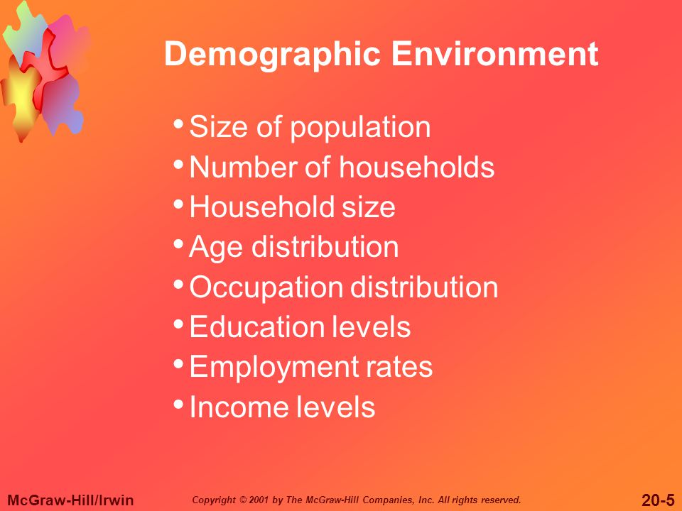 McGraw-Hill/Irwin 20-5 Copyright © 2001 by The McGraw-Hill Companies, Inc. All rights reserved. Demographic Environment Size of population Number of h