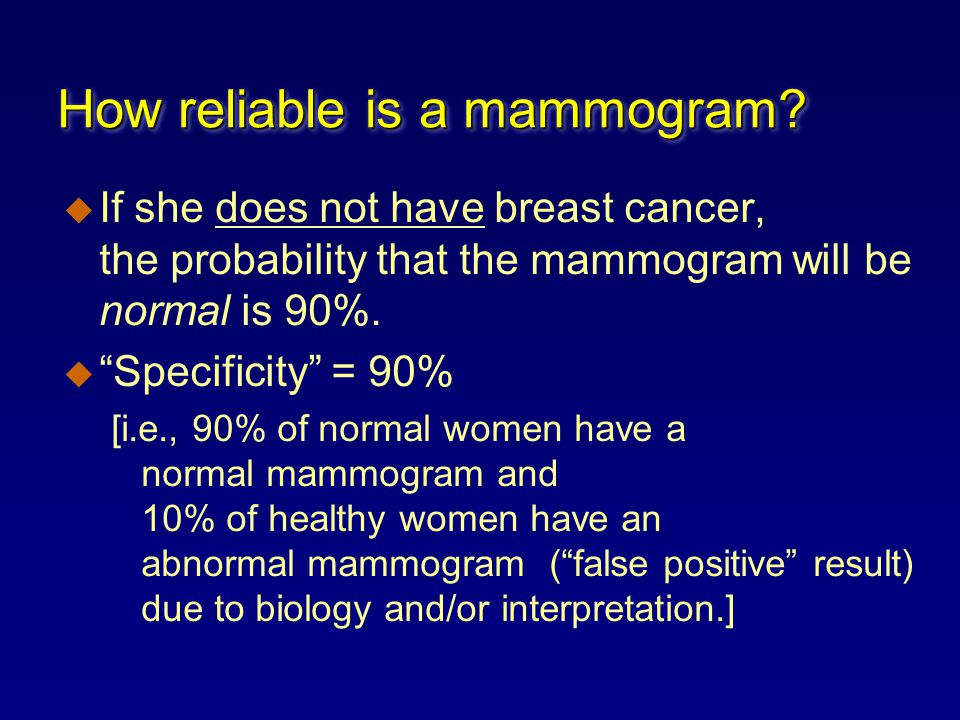 How reliable is a mammogram.