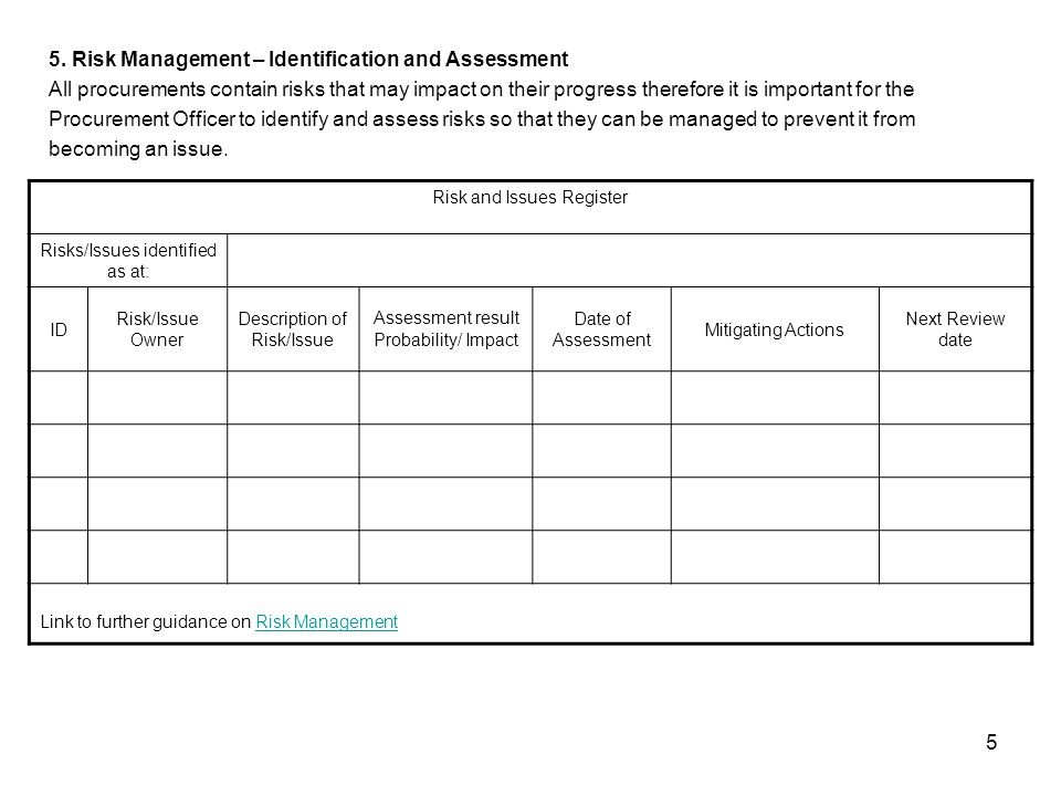 5 Risk and Issues Register Risks/Issues identified as at: ID Risk/Issue Owner Description of Risk/Issue Assessment result Probability/ Impact Date of Assessment Mitigating Actions Next Review date Link to further guidance on Risk ManagementRisk Management 5.