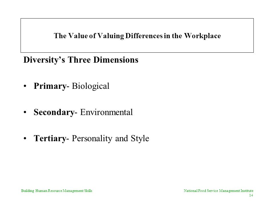 Building Human Resource Management Skills National Food Service Management Institute 14 The Value of Valuing Differences in the Workplace Diversity's Three Dimensions Primary- Biological Secondary- Environmental Tertiary- Personality and Style