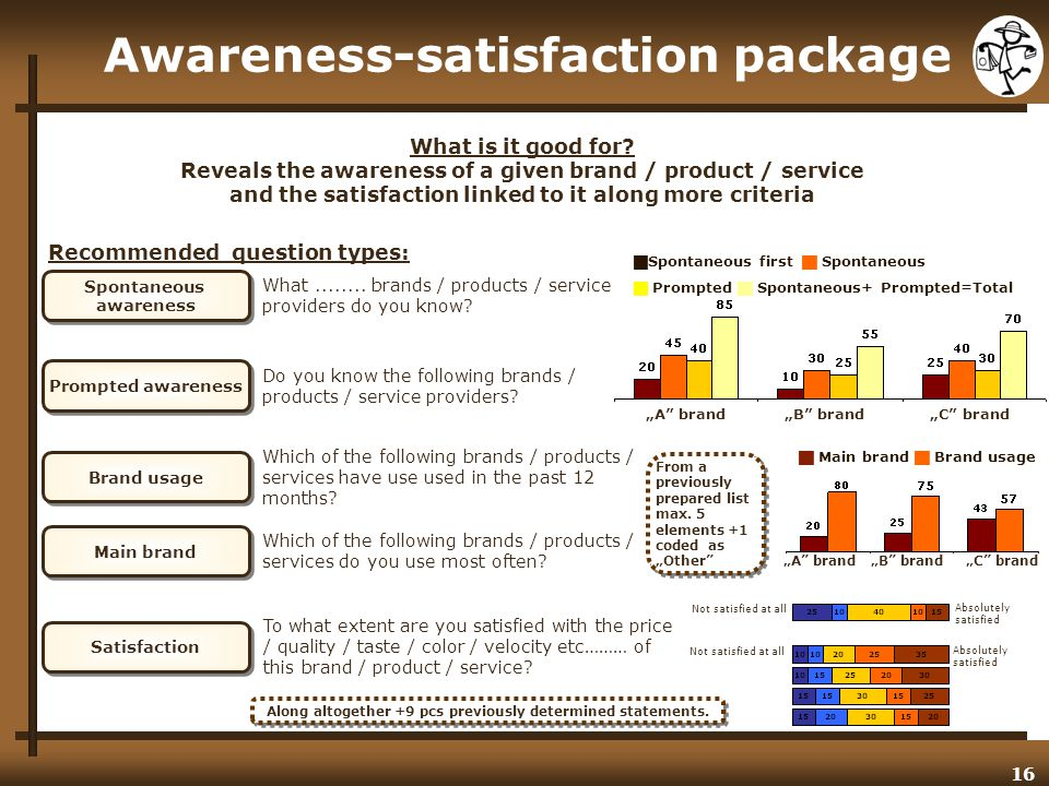 16 Awareness-satisfaction package Spontaneous awareness Spontaneous awareness Prompted awareness What........