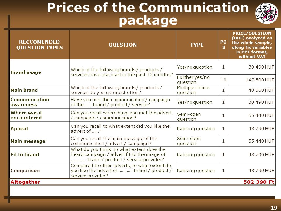 19 Prices of the Communication package RECCOMENDED QUESTION TYPES QUESTIONTYPE PC S PRICE/QUESTION (HUF) analyzed on the whole sample, along fix variables in PPT format, without VAT Brand usage Which of the following brands / products / services have use used in the past 12 months.