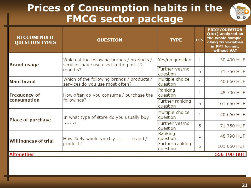 21 Prices of Consumption habits in the FMCG sector package RECCOMENDED QUESTION TYPES QUESTIONTYPE PCS PRICE/QUESTION (HUF) analyzed on the whole sample, along fix variables in PPT format, without VAT Brand usage Which of the following brands / products / services have use used in the past 12 months.